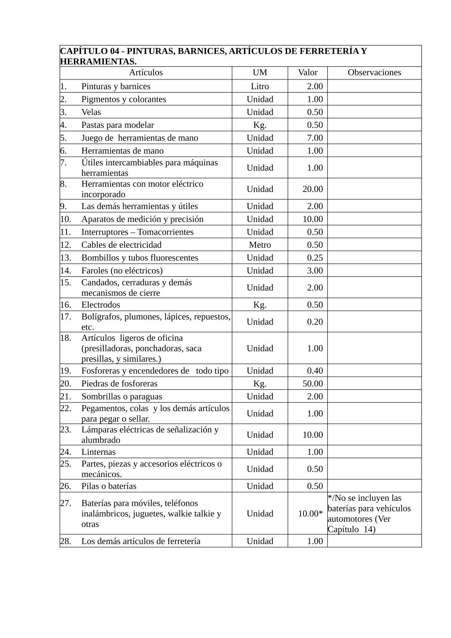 321-2011 Listado de Valoraciòn Interno_008