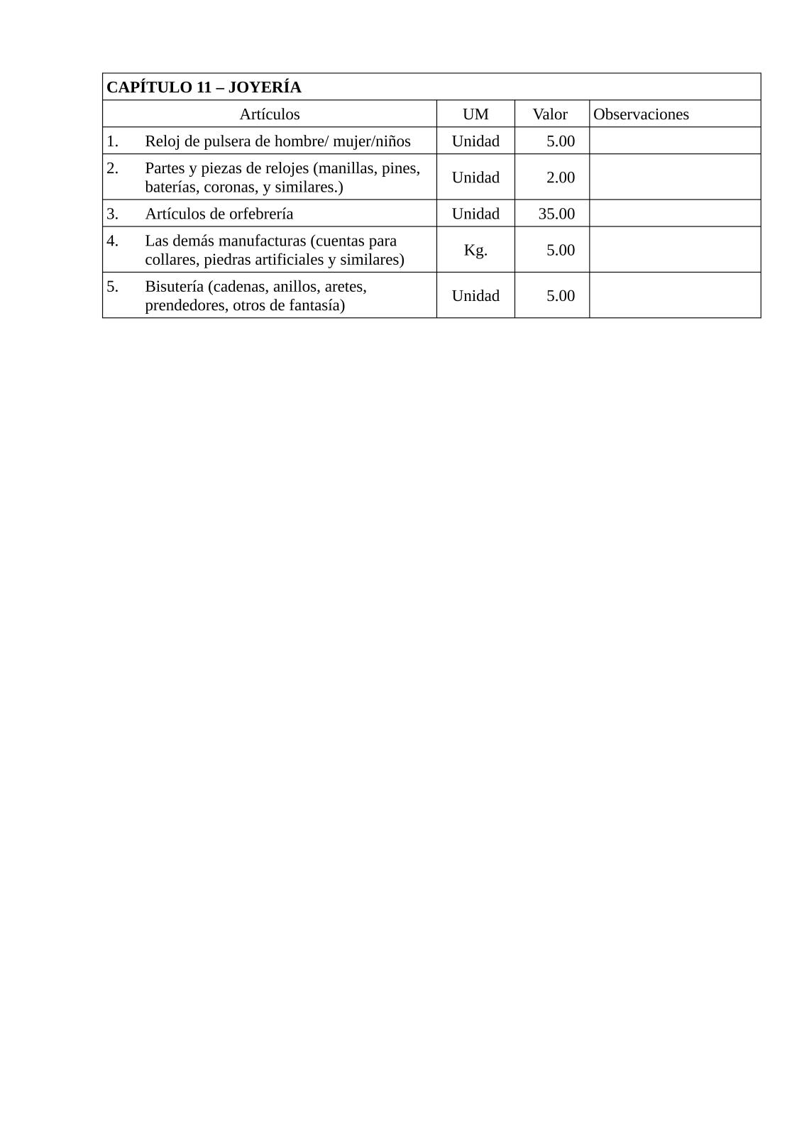 321-2011 Listado de Valoraciòn Interno_018