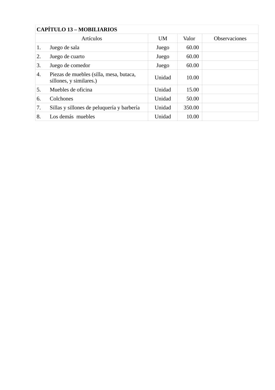 321-2011 Listado de Valoraciòn Interno_020