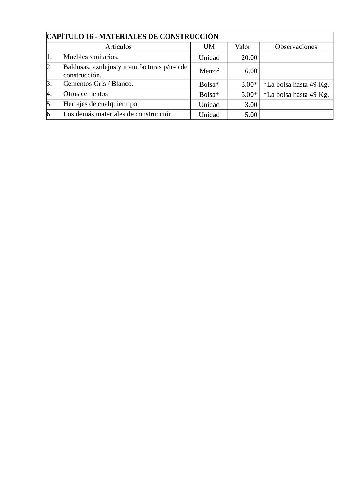 321-2011 Listado de Valoraciòn Interno_024
